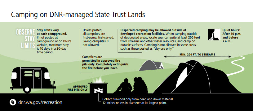 Safe camping graphic
