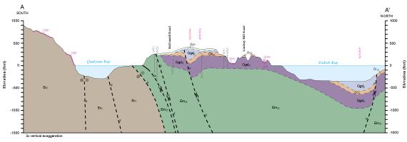 Subsurface Geology Wa Dnr