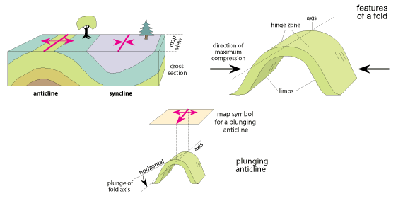 Surface Geology Wa Dnr