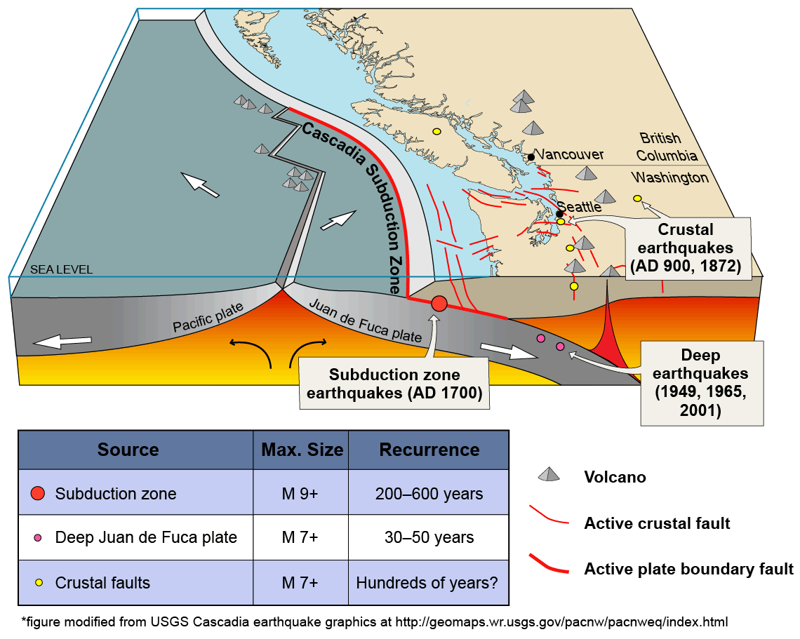 Earthquakes And Faults WA DNR - Washington state falling off the us map