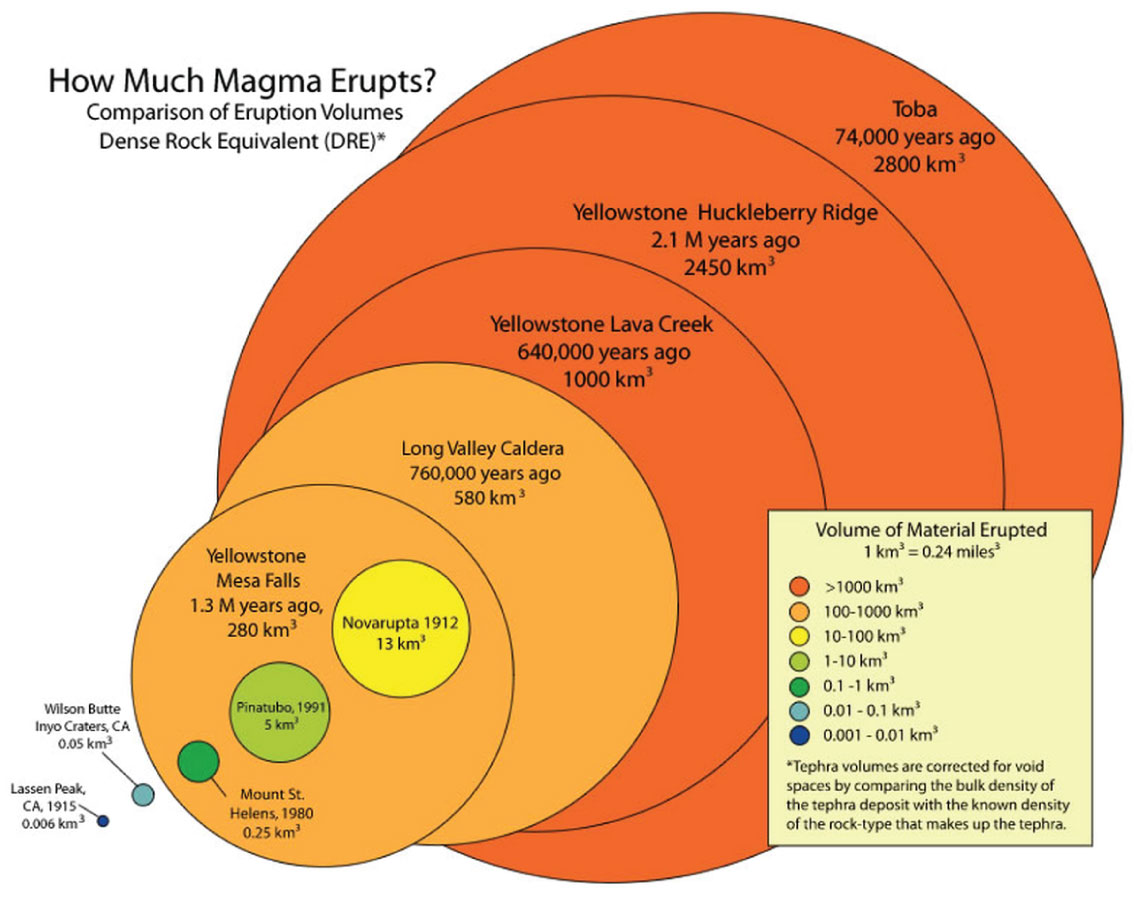 Volcanoes and lahars wa dnr types of volcanic hazards ccuart Image collections